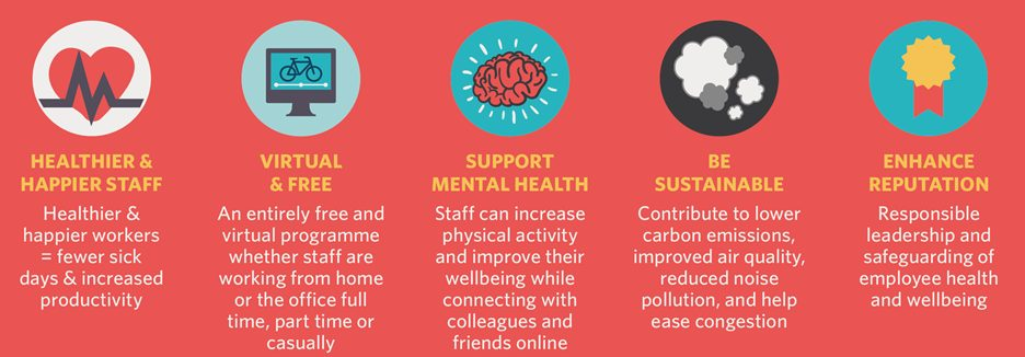 Red infographic shows the benefits of joining the scheme with illustrations: 'Healthier and Happier Staff', 'Virtual and Free', 'Support Mental Health', 'Be Sustainable' and 'Enhance Reputation'